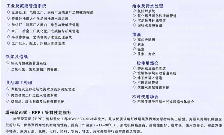 CPVC材料,耐腐蚀材料