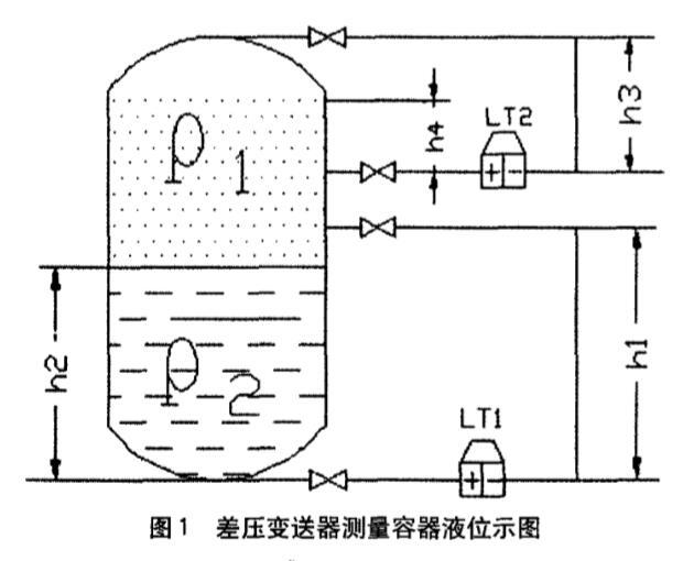 差压变送器测量容器液位示意图