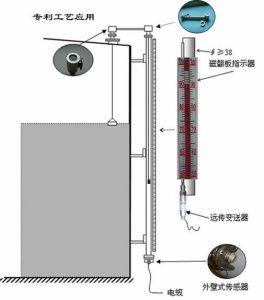 沥青储罐应用与安装