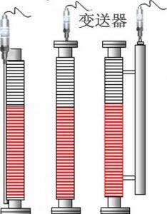 磁致伸缩液位计与磁翻板液位计配套使用结构图